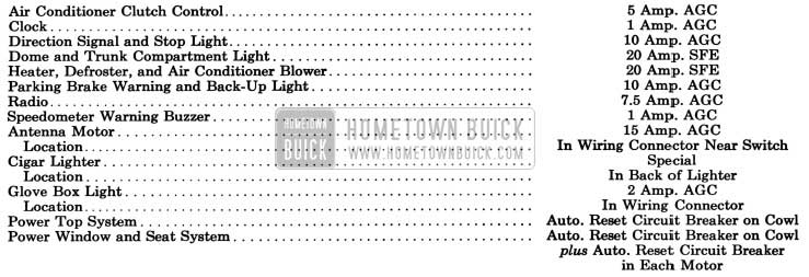 1957 Buick Fuses and Circuit Breakers Specifications