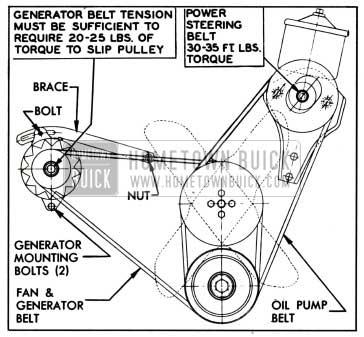 1957 Buick Generator Belt Adjustment
