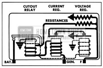 1957 Buick Generator Regulator Circuits