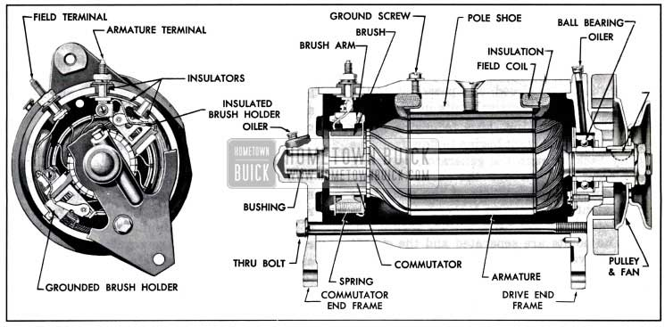 1957 Buick Generator, Sectional View