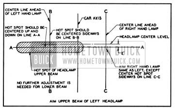 1957 Buick Headlamp Aiming Chart