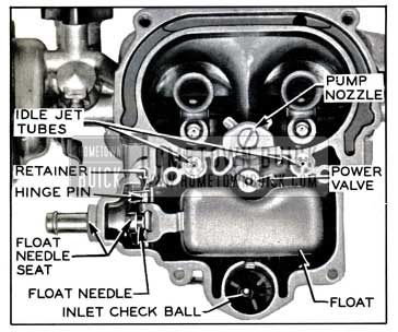 Single barrel stromberg carburettor