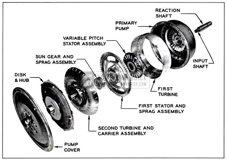 1957 Buick Dynaflow Transmission Specifications on 12 cylinder engine