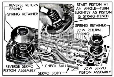 1957 Buick Parts Installed in Servo Body