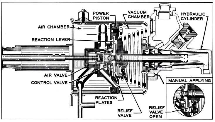 1957 Buick Power Brake Applying