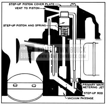 1957 Buick Power Circuit