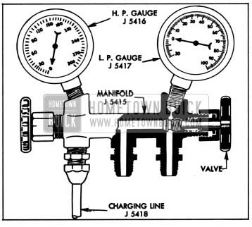 1957 Buick Pressure Gauge Set