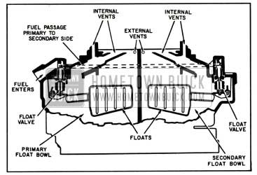 1957 Buick Primary and Secondary Float Systems