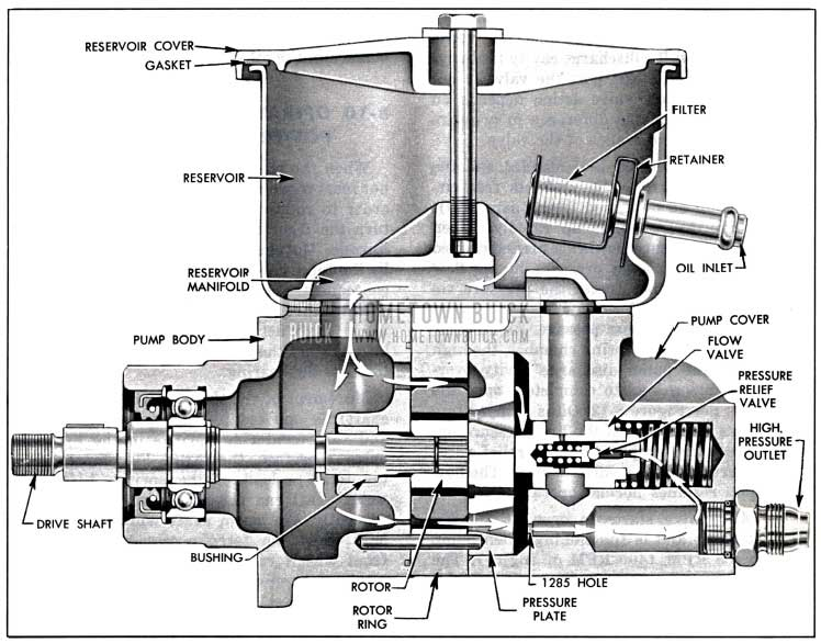 1957 Buick Pump Cross-Section