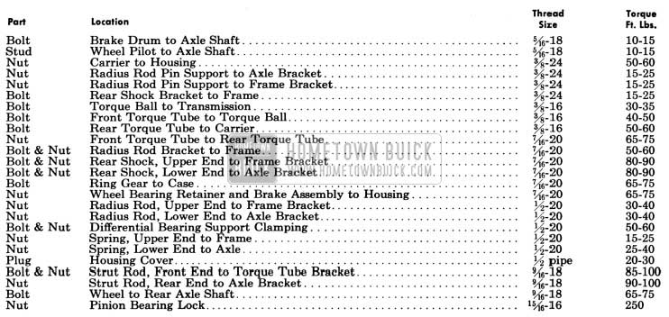 1957 Buick Rear Axle Tightening Specifications