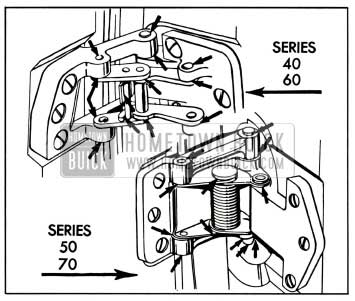 1957 buick lubricare instructions hometown buick Buick Drums On Ford Spindles 1957 buick rear door lower hinge