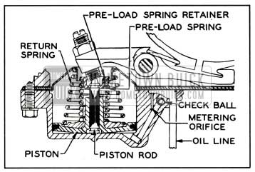 1957 Buick Reverse Servo-Sectional View