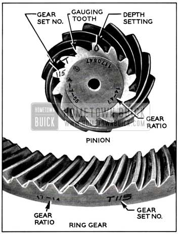 1957 Buick Ring and Pinion Gear Set Markings