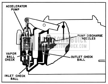 1957 Buick Rochester Carburetor Accelerating System