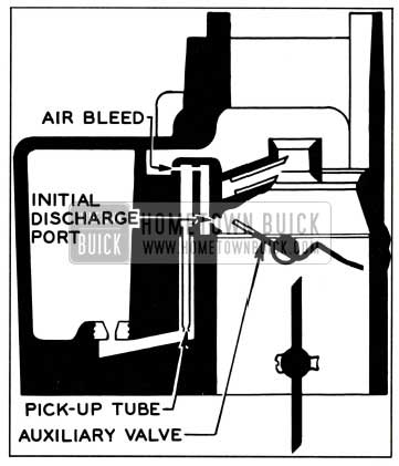 1957 Buick Secondary Initial Discharge Circuit