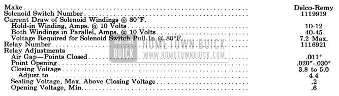 1957 Buick Selenoid Switch and Relay Specifications