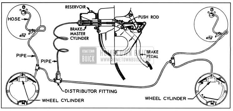 1957 Buick Service Brake Control System