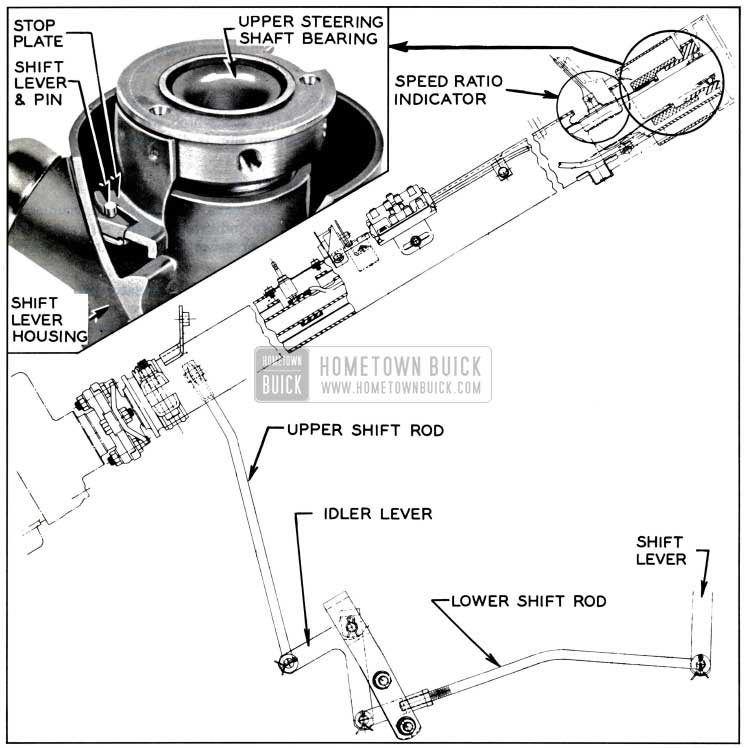 1957 Buick Shift Linkage, Lever and Stop Plate