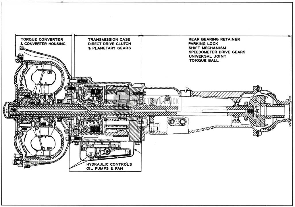 1957 Buick Side Sectional View of Dynaflow Transmission