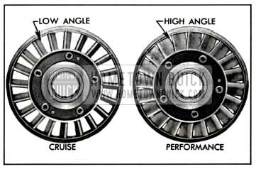 1957 Buick Stator Positions