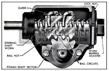 1957 Buick Steering Gear Worm and Nut, Showing Ball Circuits