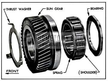 1957 Buick Sun Gear Parts