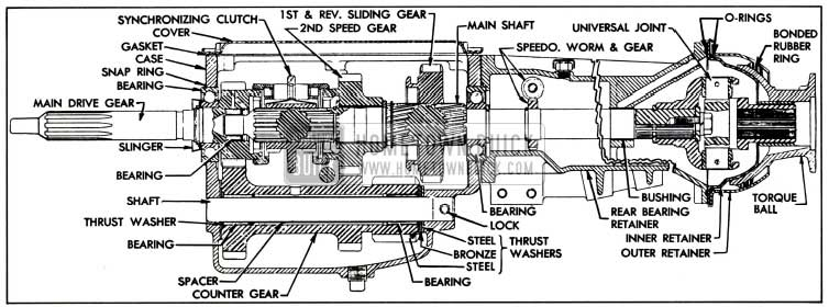 1957 Buick Synchromesh Transmission