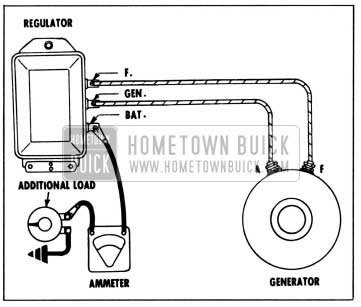 1957 Buick Testing Current Regulator