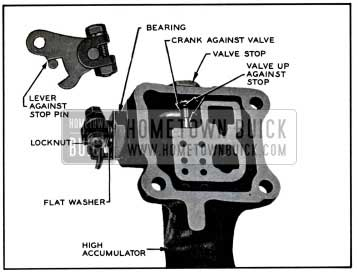 1957 Buick Valve Operating Lever Adjustment