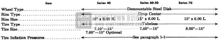 1957 Buick Wheels and Tires Specifications