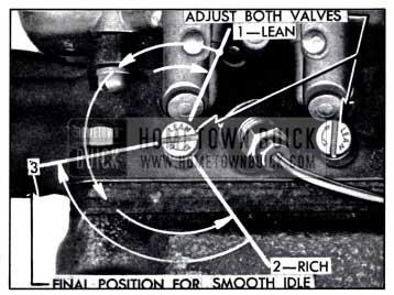 1958 Buick Adjustment of Idle Needle Valves