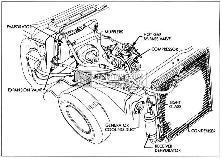 1958 Buick Air Conditioner Installation
