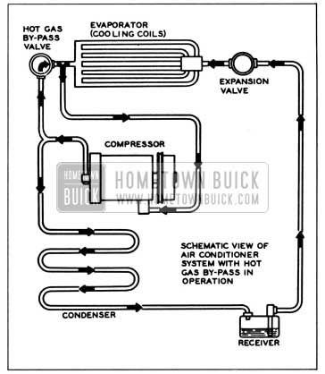 Wiring Diagrams For Frigidaire Refrigerators on frigidaire wiring diagram refrigerator