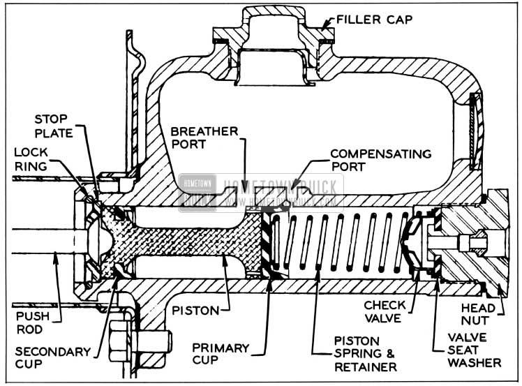 1958 Buick Brake Master Cylinder