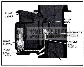 1958 Buick Carburetor Accelerating System