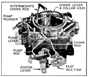 1958 Buick Carburetor Exterior Linkage