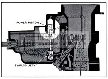 1958 Buick Carburetor Power System