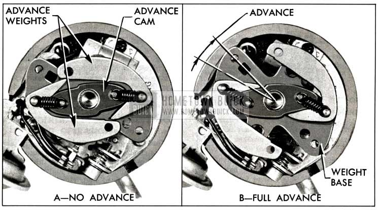 1958 Buick Centrifugal Advance Mechanism