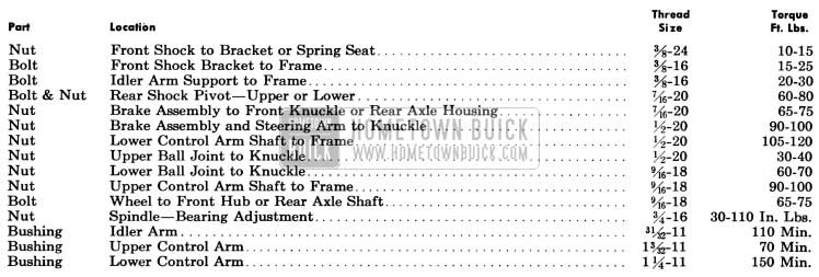 1958 Buick Chassis Tightening Specifications