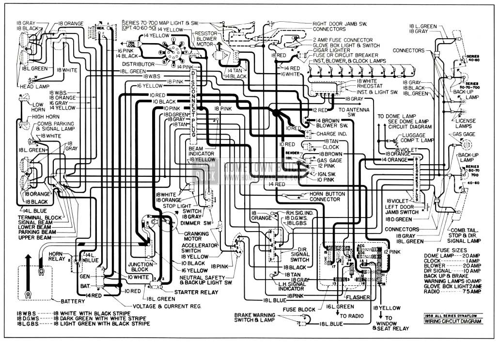 1958 mga wiring diagram rca wiring diagram wiring diagram