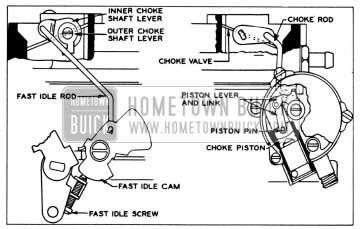 1958 Buick Choke Linkage