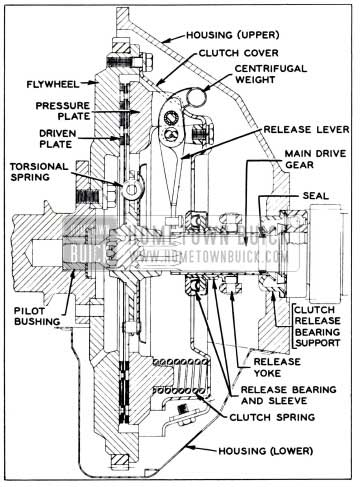 1955 Chevrolet Steering Column Wiring Diagram