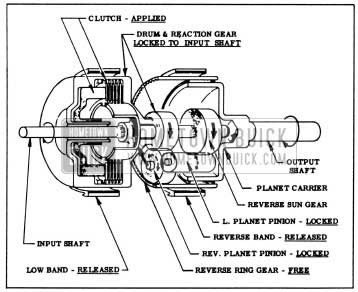 1958 Buick Clutch and Planetary Gears in Direct Drive