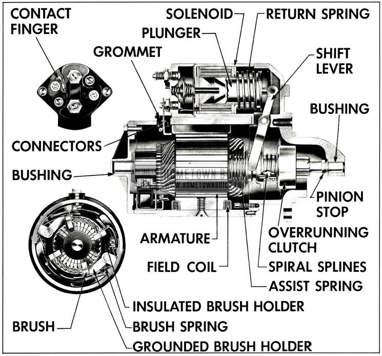 1958 Buick Cranking Motor-Sectional View