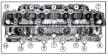 1958 Buick Cylinder Head Bolt Tightening Sequence