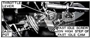 1958 Buick Dash Pot Adjustment