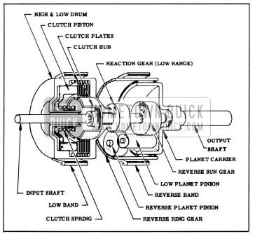 1958 Buick Direct Drive Clutch and Planetary Gears