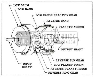 1958 Buick Elements of Planetary Gear Train