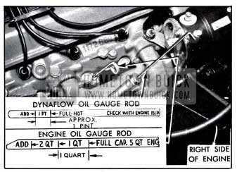 1958 Buick Engine and Dynaflow Oil Gauge Rods