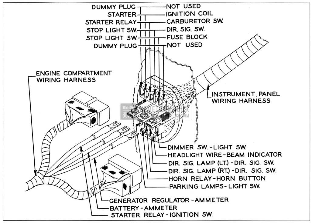Painless Wiring Diagrams furthermore Inside The Column further Polaris Wiring Harness Connectors likewise 1956 Chevy Wiring Harness furthermore 77fusebox. on painless wiring harness installation